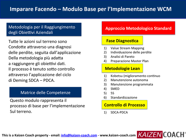 WCM-TPM-Implementazione---IT-12.jpg
