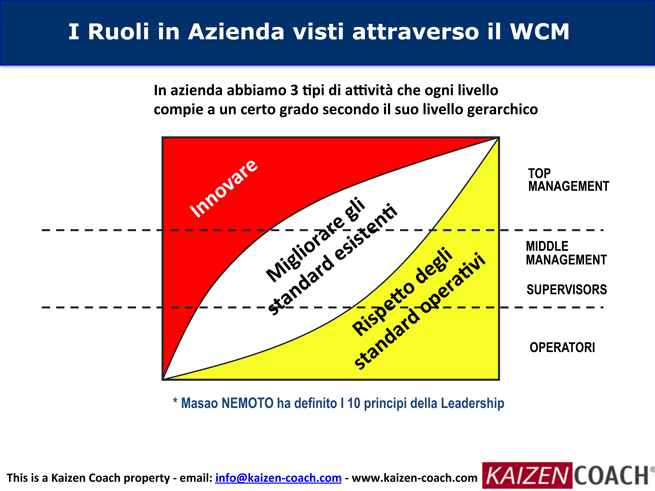 WCM-TPM-Implementazione---IT-16.jpg