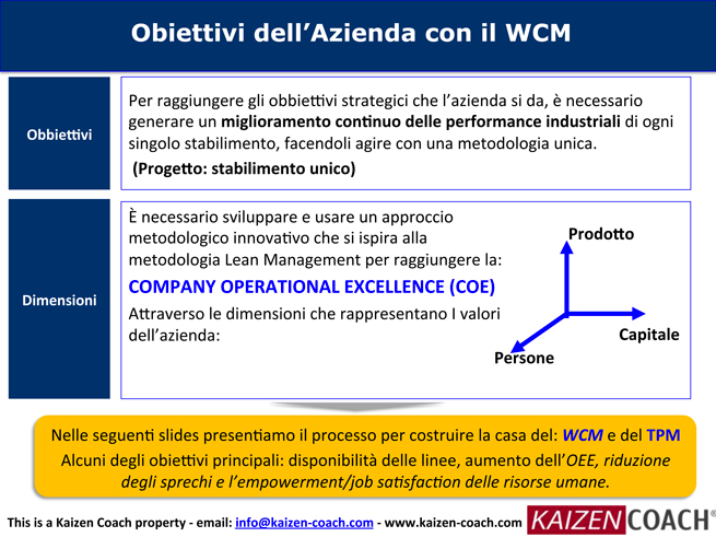 WCM-TPM-Implementazione---IT-2.jpg