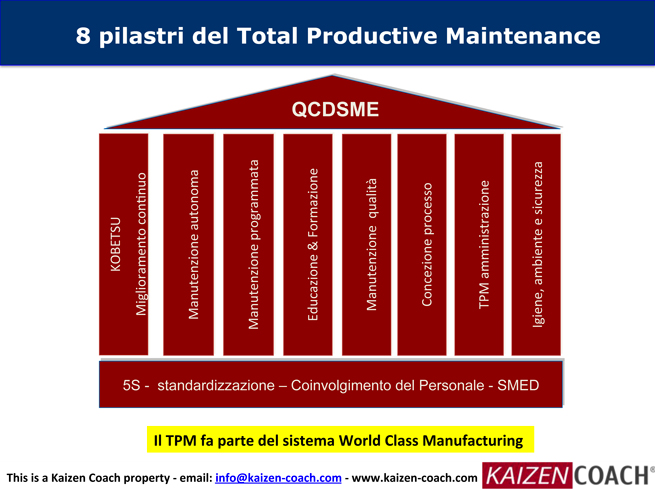 WCM-TPM-Implementazione---IT-21.jpg