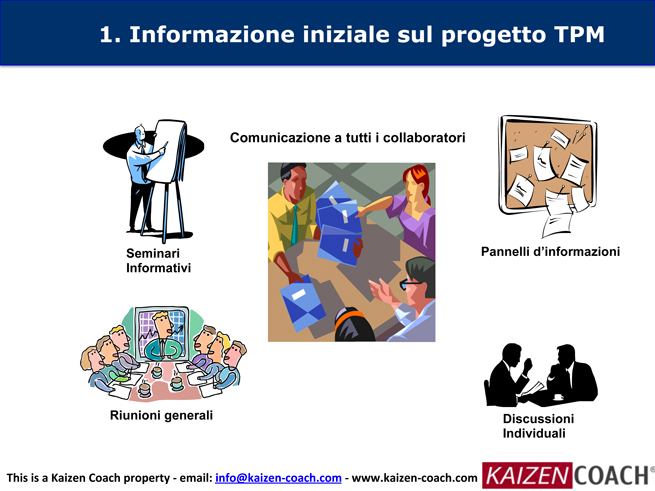 WCM-TPM-Implementazione---IT-23.jpg