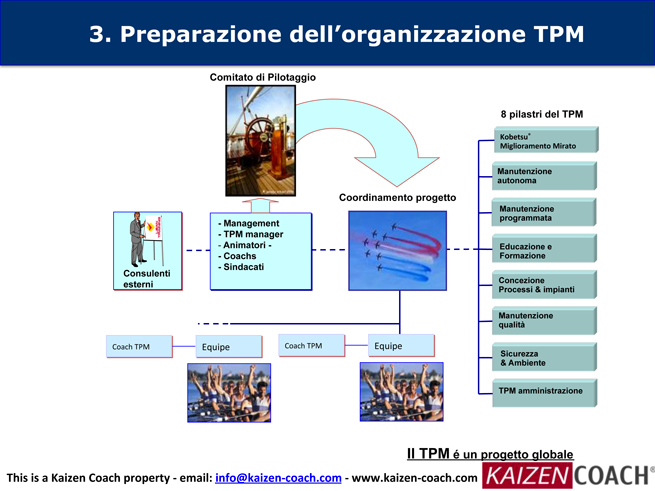 WCM-TPM-Implementazione---IT-25.jpg
