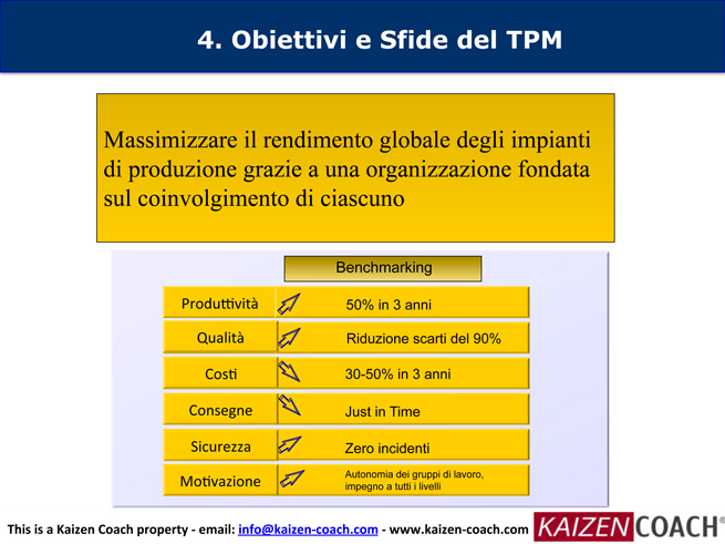 WCM-TPM-Implementazione---IT-26.jpg