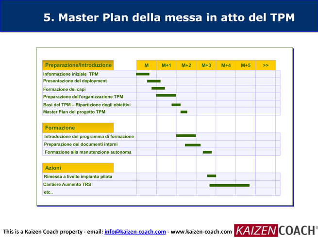 WCM-TPM-Implementazione---IT-27.jpg