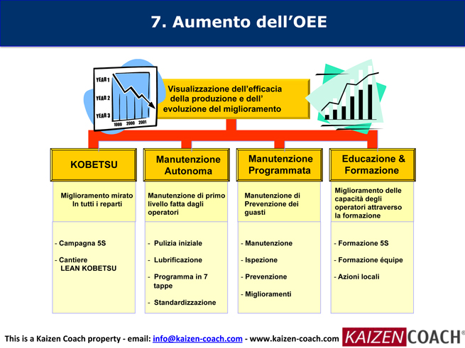 WCM-TPM-Implementazione---IT-29.jpg