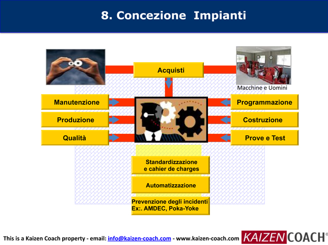 WCM-TPM-Implementazione---IT-30.jpg