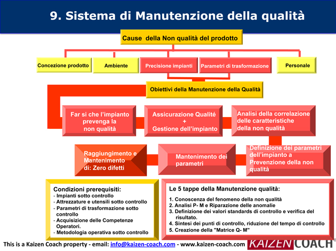 WCM-TPM-Implementazione---IT-31.jpg