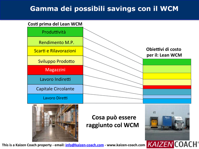 WCM-TPM-Implementazione---IT-4.jpg