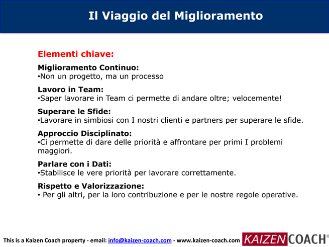 WCM-TPM-Implementazione---IT-6.jpg